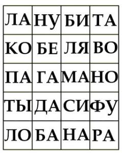 Таблица со слогами для развития речи ребёнка