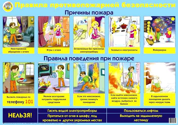 Карточки для знания причин пожара