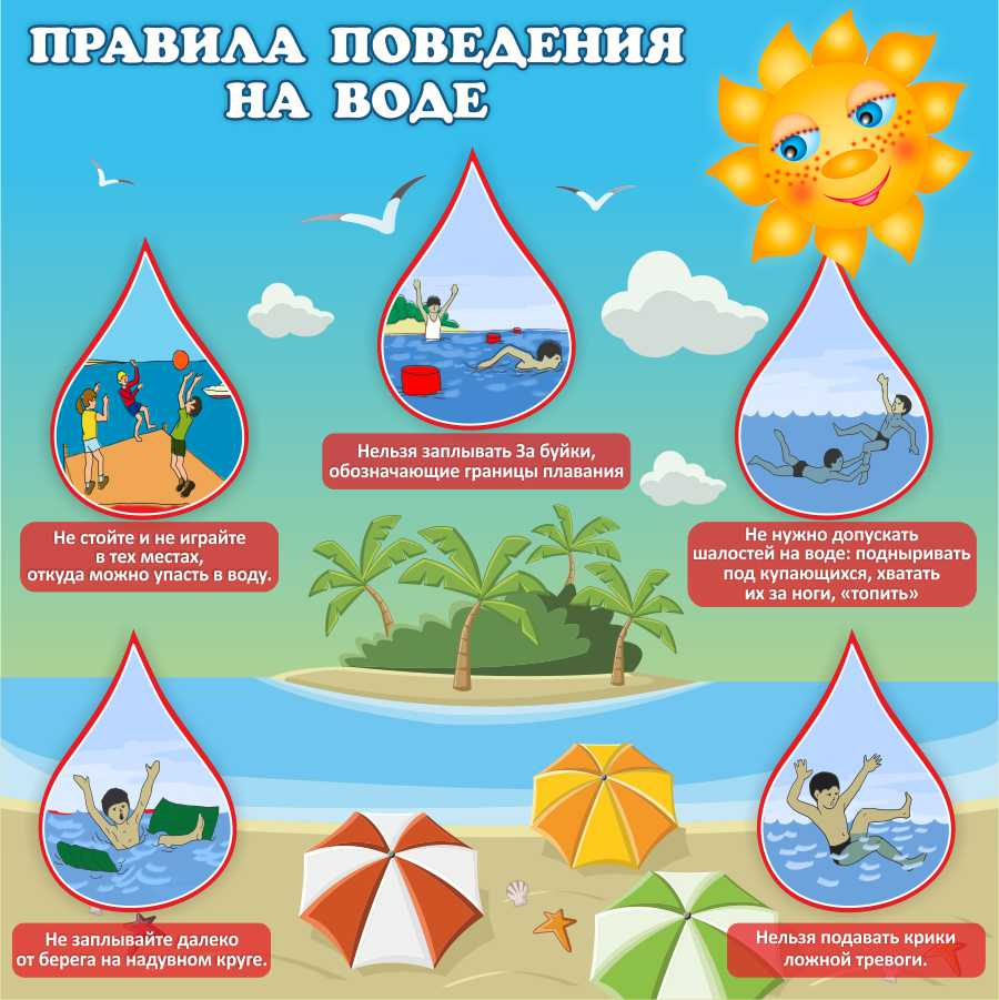 Самые главные правила поведения на воде