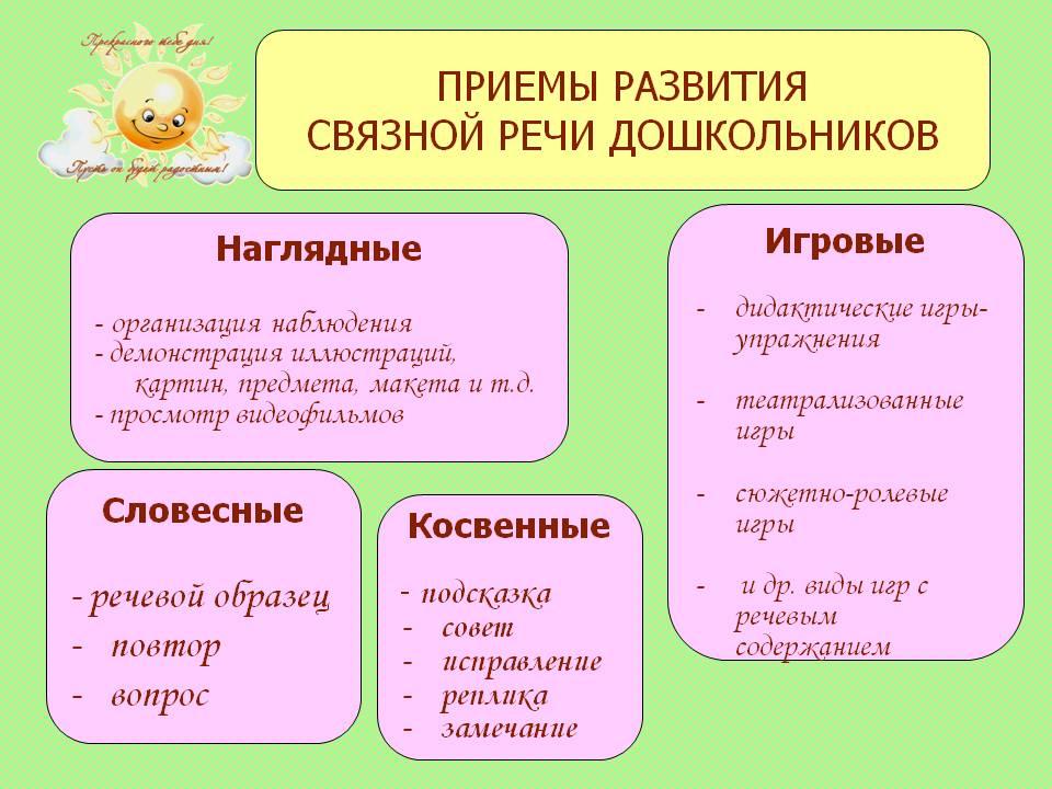Советы родителям по развитию речи ребенка