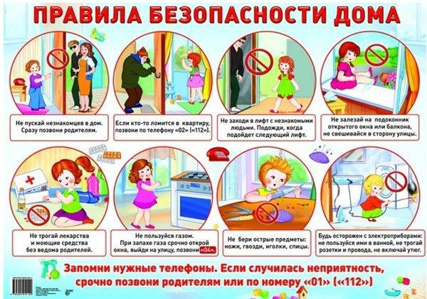 Техника безопасности если ты один дома купить недорогое женское нижнее белье