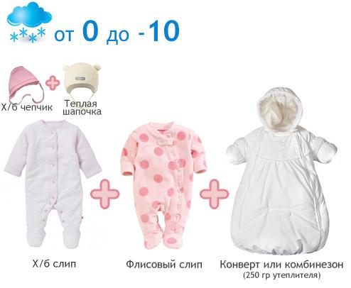 Одежда для температуры до -10