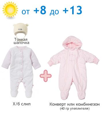 Одежда для относительно теплой погоды