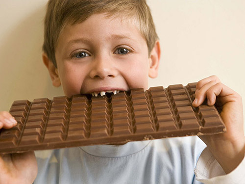 Количество шоколада и агрессия