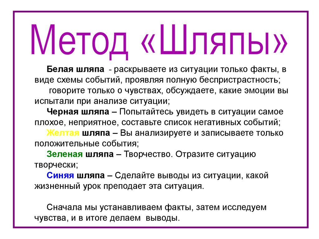 """Метод """"Шляпы"""" в коррекции ДП"""