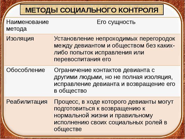 Описание методов социального контроля