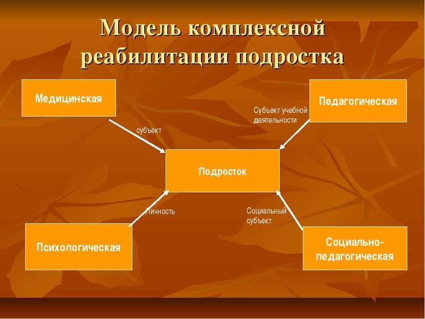 Модель реабилитации подростков