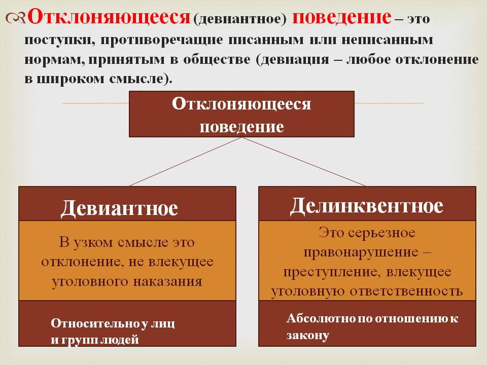 Различие между типами поведения