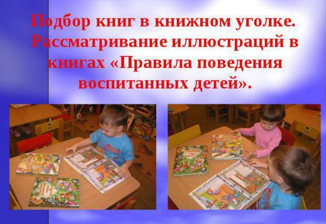 знакомство правила этикета для детей