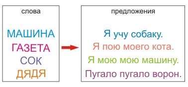 Чтение предложений от слов