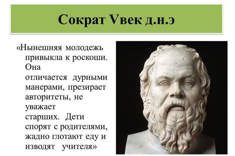 Цитата Сократа о детях