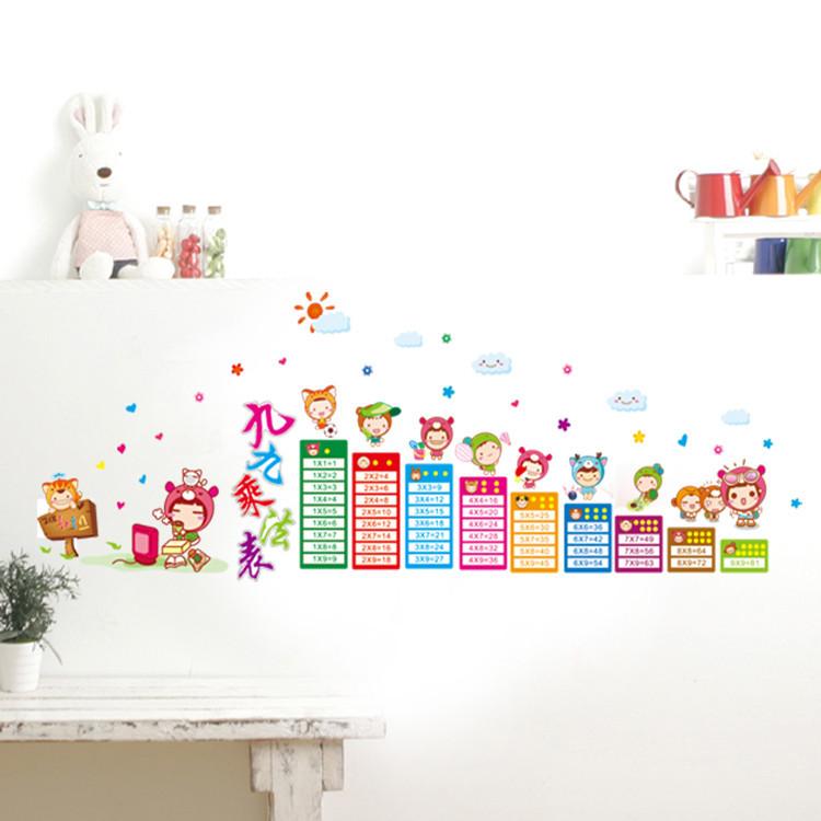Таблица на стене - таблица умножения