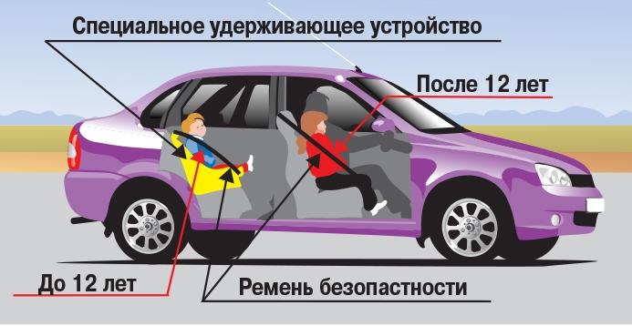 Правила перевозки детей в авто