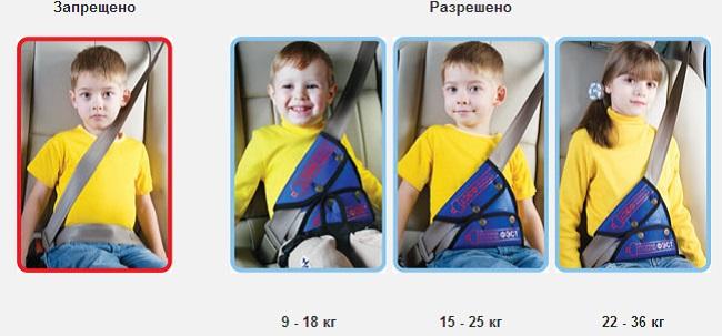 Удерживающие ремни для детей