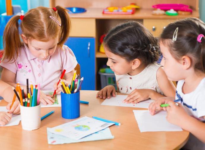 Современная концепция воспитания детей