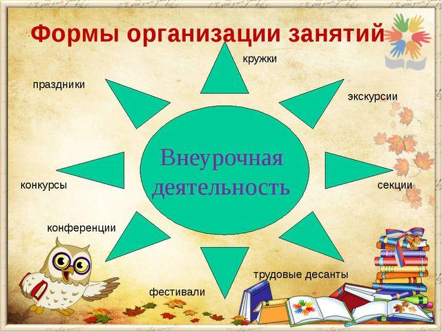 Формы организации занятий после уроков