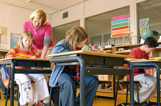Уроки в школе и нравственное воспитание