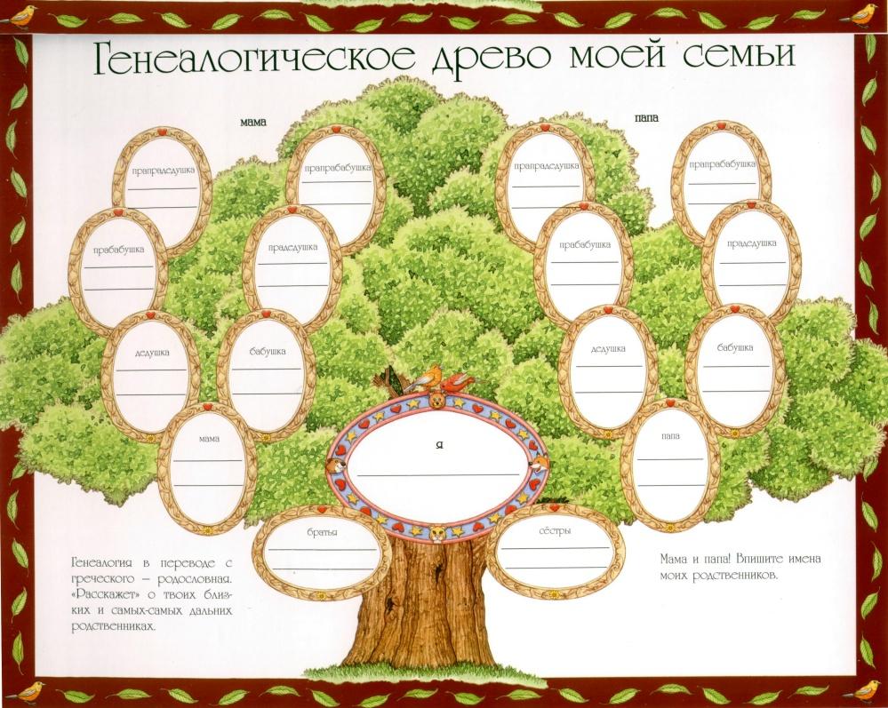 Семейное дерево как воспитательный метод