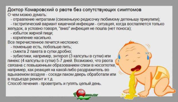 Лечение - советы Е.Комаровского
