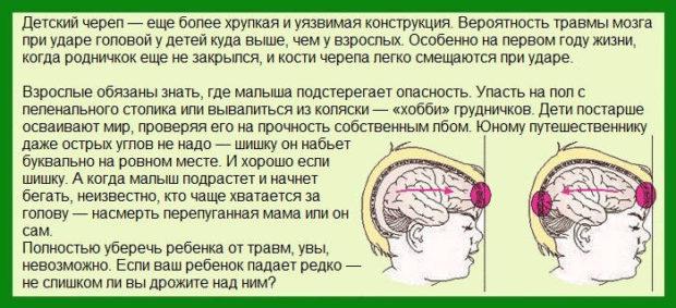 Особенности детского мозга и сотрясение