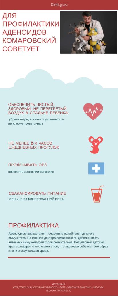 Для профилактики аденоидов Комаровский советует