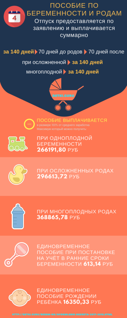 Особенности оформления декрета в 2017-2018 гг.
