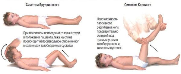 Проявления, используемые в диагностике