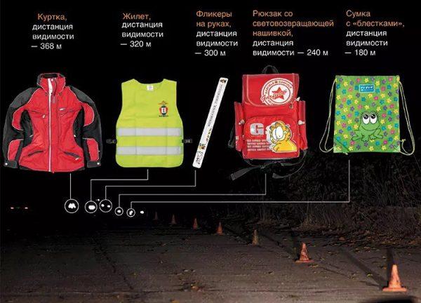 Для чего нужны световозвращатели на детской одежде