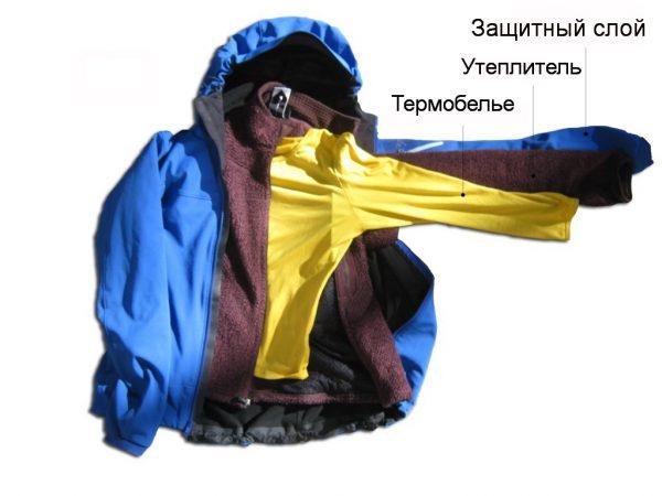 Как ребенку правильно носить термобелье - 5 зимних ошибок родителей