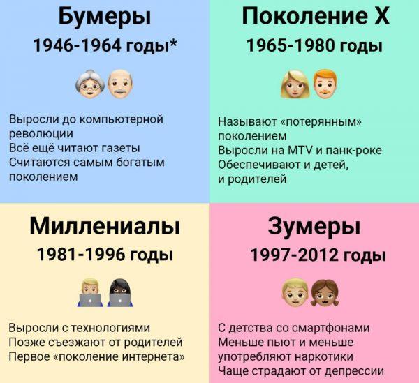 Особенности воспитания детей Z - зумеров