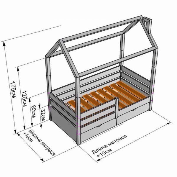 чертеж кровати-домика с размерами