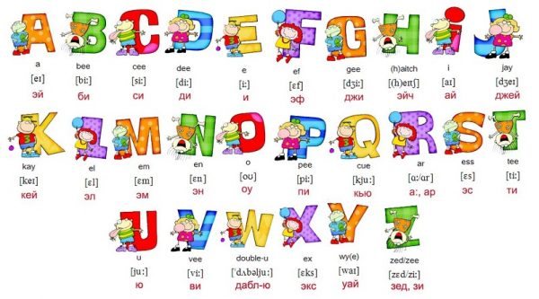Английский алфавит с произношением