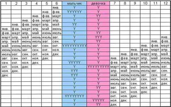 Японская таблица