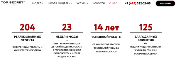 Модельное агентство Фото topsecretkids.ru